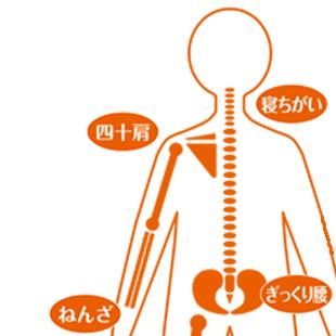 痛み・違和感・しびれは身体からのサインのイメージ